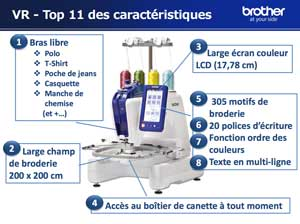description machine à broder Brother VR coudre paris