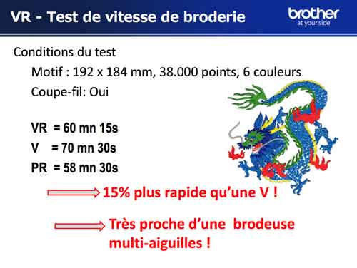 vitesse broderie machine à broder brother VR coudre paris